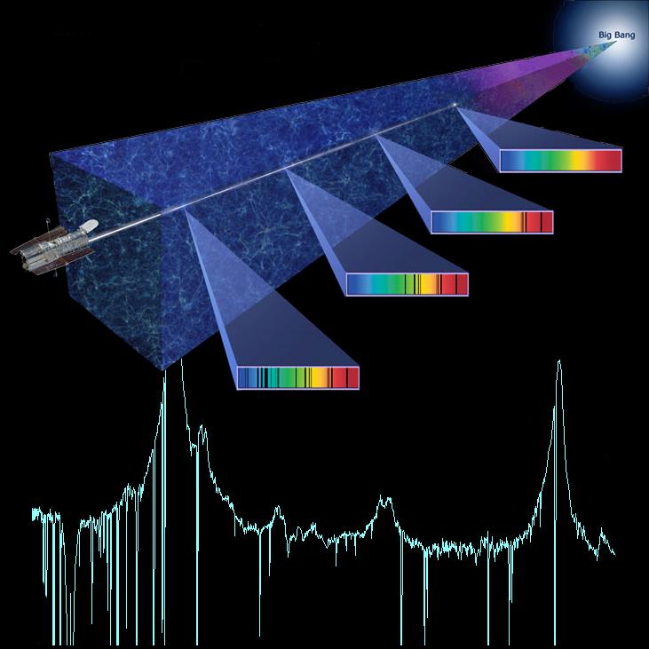 Absorption Line Spectrum Narrow Absorption Line in